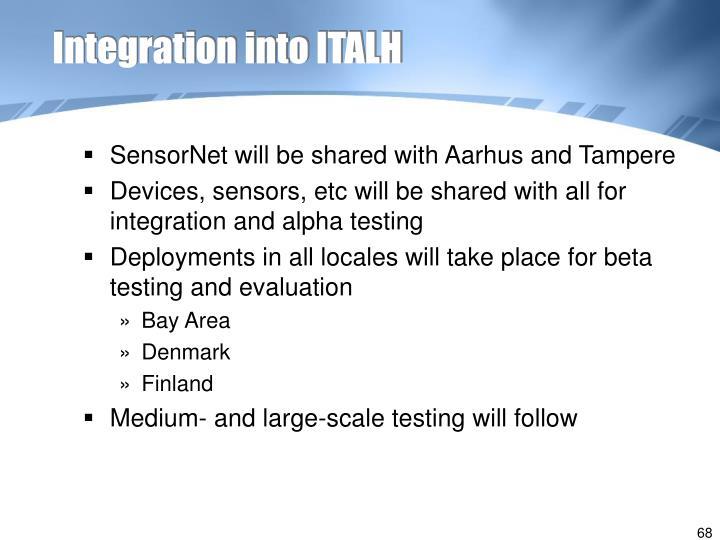 Integration into ITALH