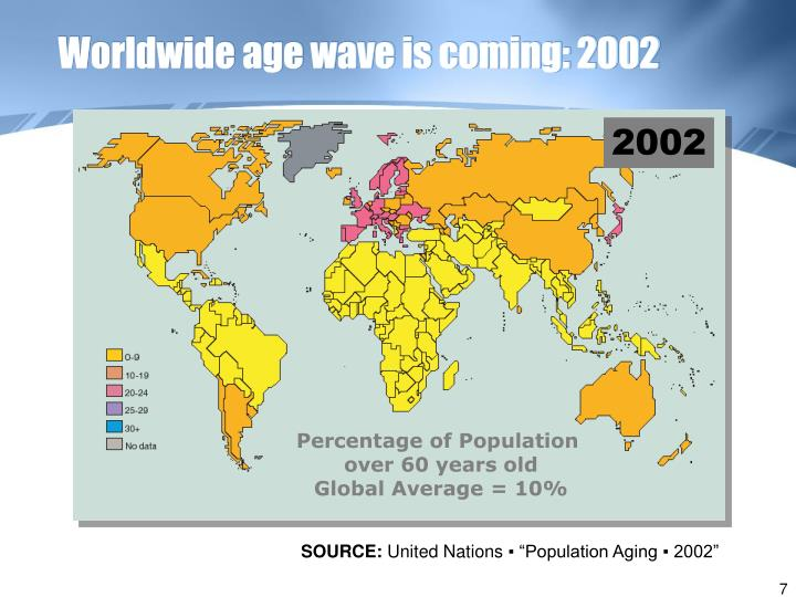 Worldwide age wave is coming: 2002