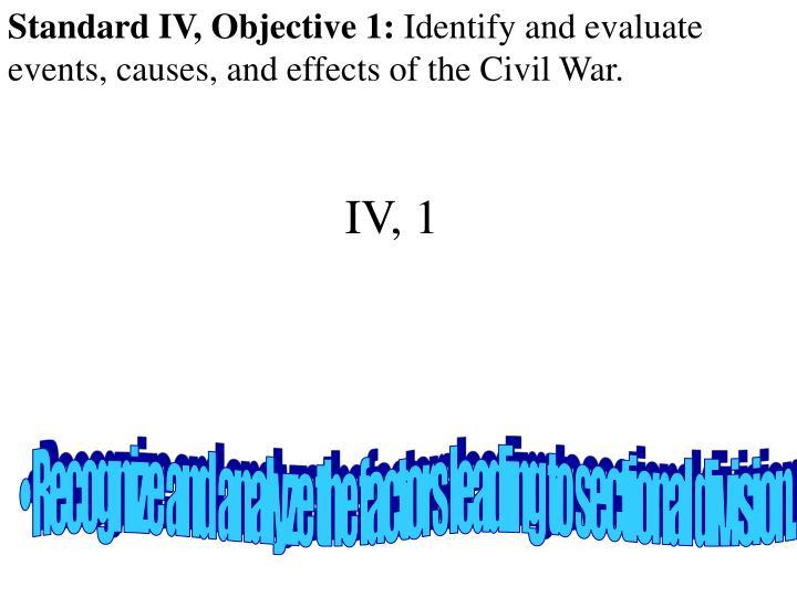 Standard IV, Objective 1: