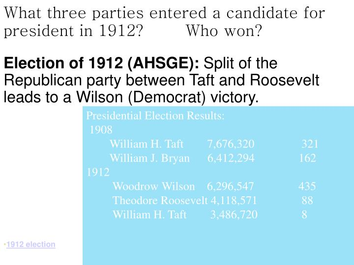 What three parties entered a candidate for president in 1912?        Who won?
