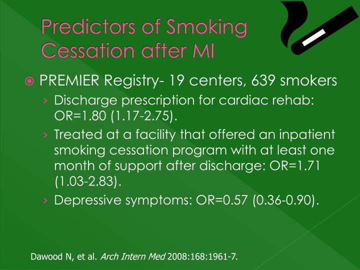 Predictors of Smoking Cessation after MI