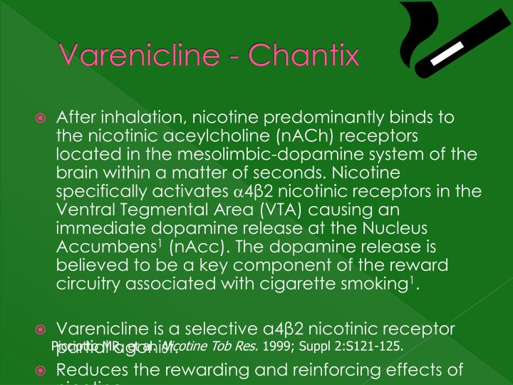 Varenicline - Chantix