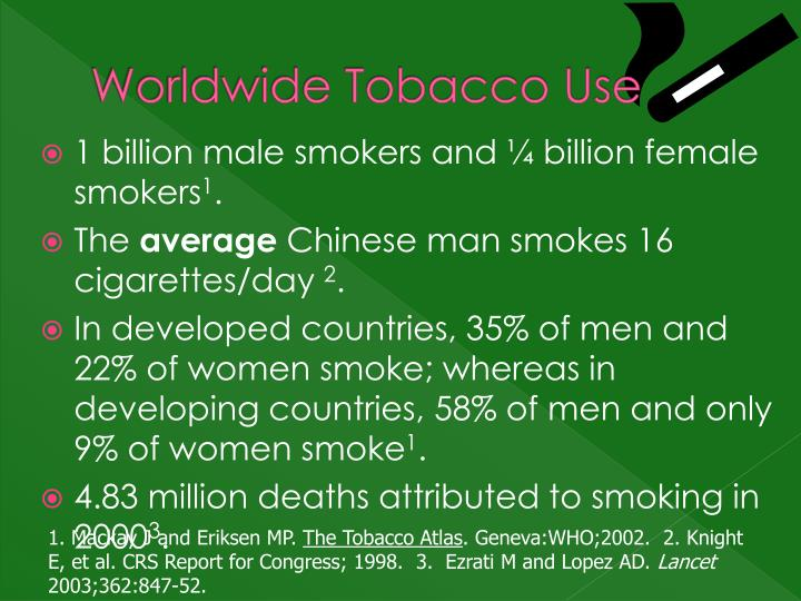 Worldwide Tobacco Use