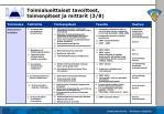toimialueittaiset tavoitteet toimenpiteet ja mittarit 3 8