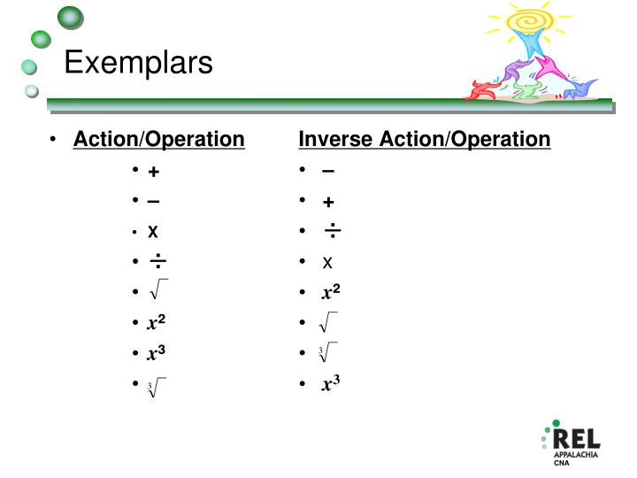 Inverse Action/Operation