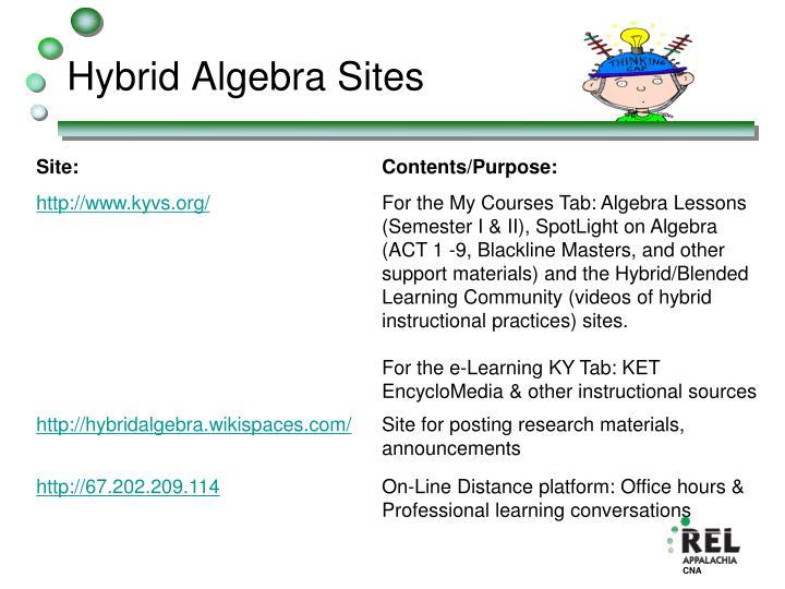 Hybrid Algebra Sites