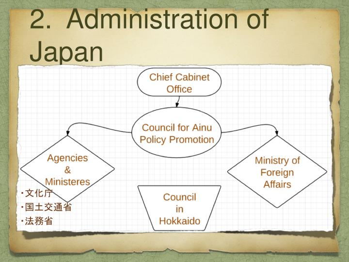 2.  Administration of Japan