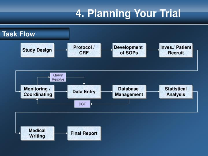4. Planning Your Trial