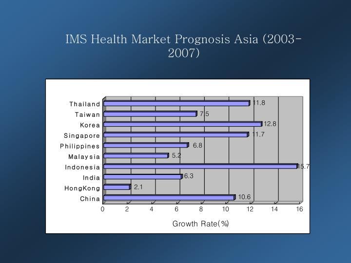 IMS Health Market Prognosis Asia (2003-2007)