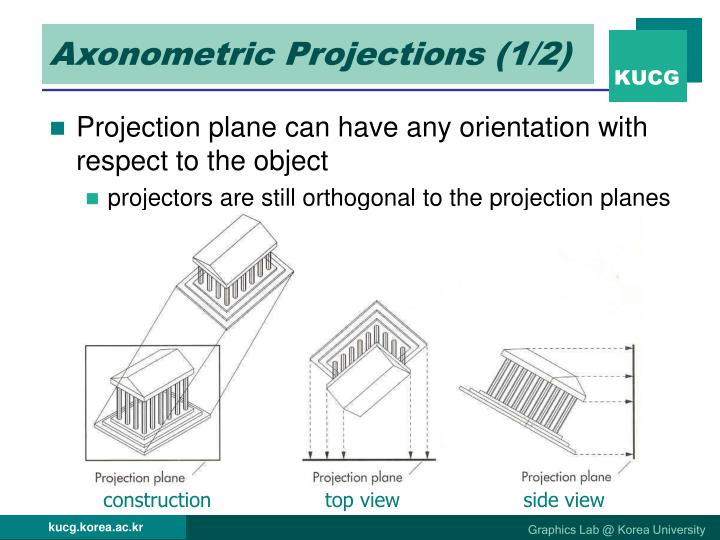Axonometric Projections (1/2)