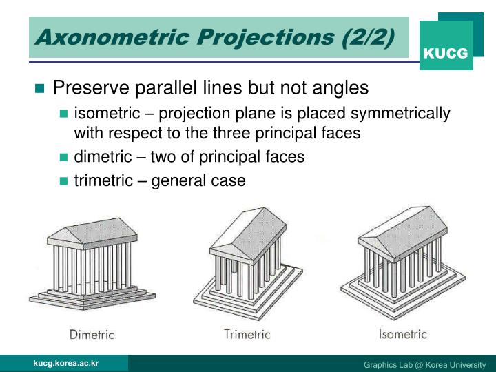 Axonometric Projections (2/2)