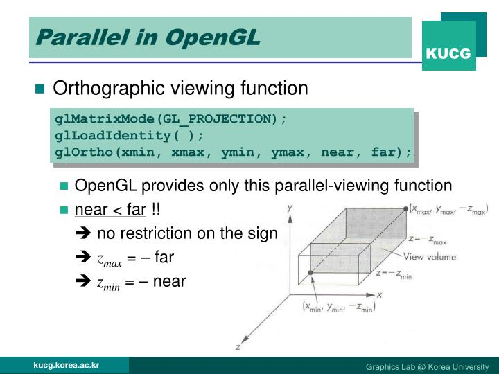 Parallel in OpenGL