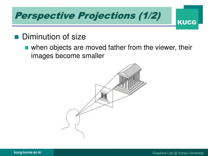 Perspective Projections (1/2)