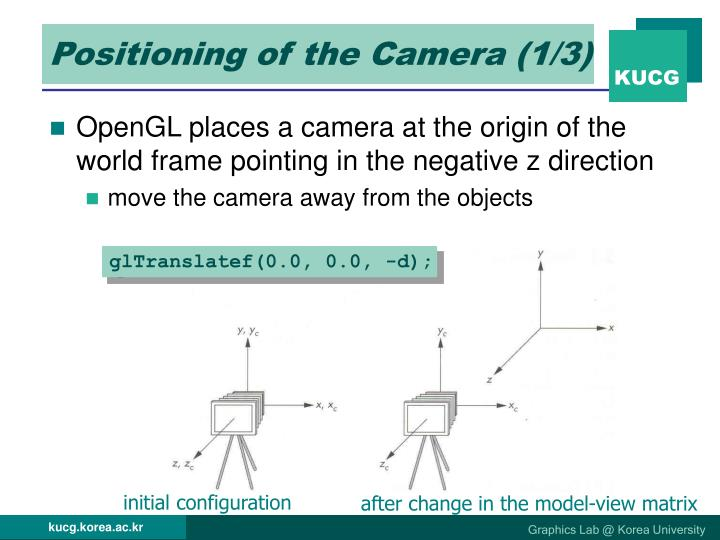 Positioning of the Camera (1/3)
