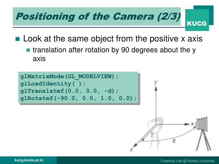 Positioning of the Camera (2/3)