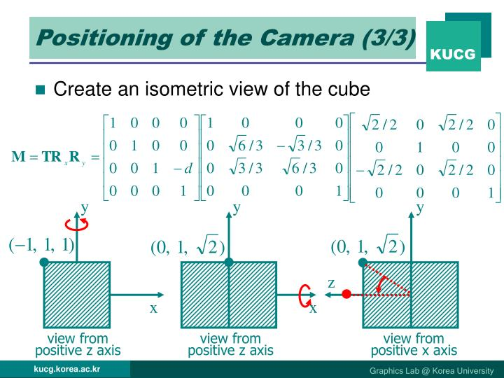 Positioning of the Camera (3/3)