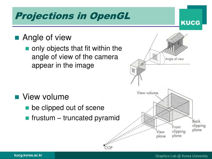 Projections in OpenGL