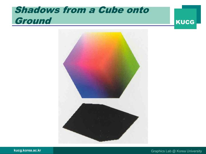 Shadows from a Cube onto Ground