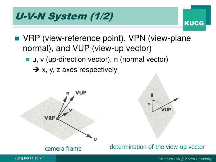 U-V-N System (1/2)