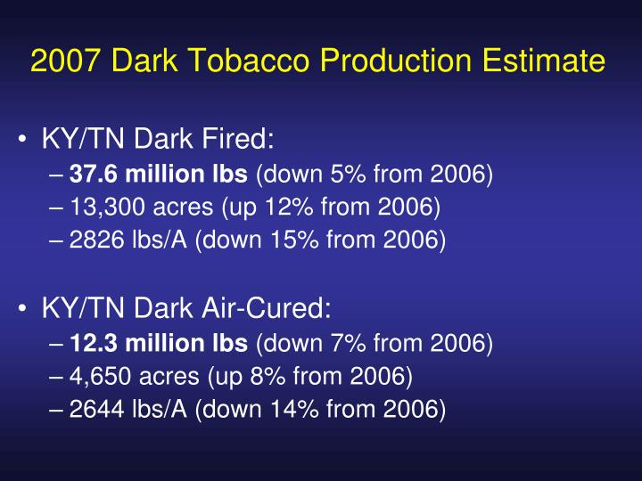 2007 Dark Tobacco Production Estimate