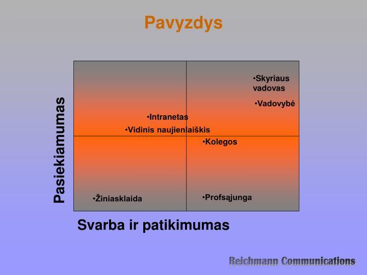 Pavyzdys