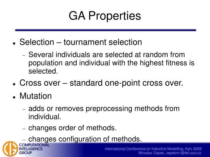 GA Properties