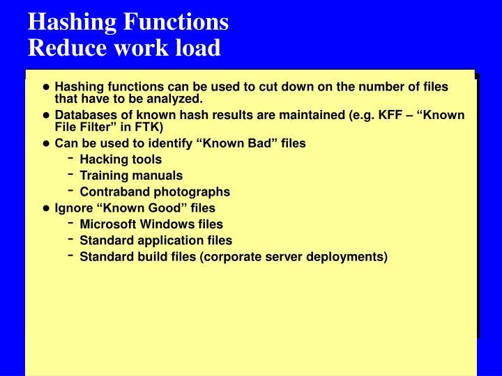 Hashing Functions