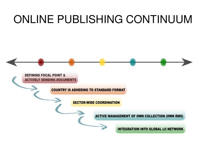 ONLINE PUBLISHING CONTINUUM