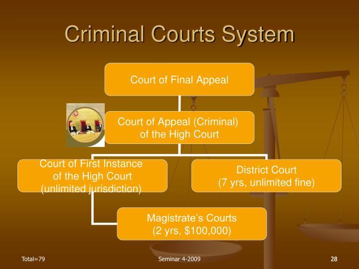 Criminal Courts System