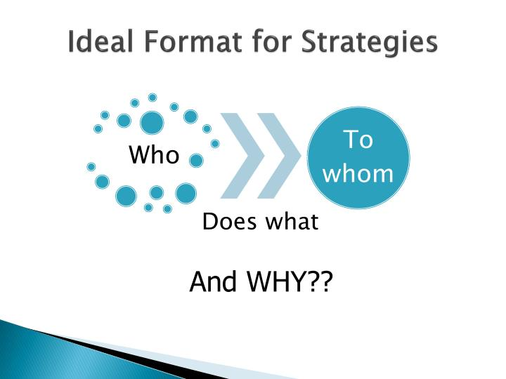 Ideal Format for Strategies