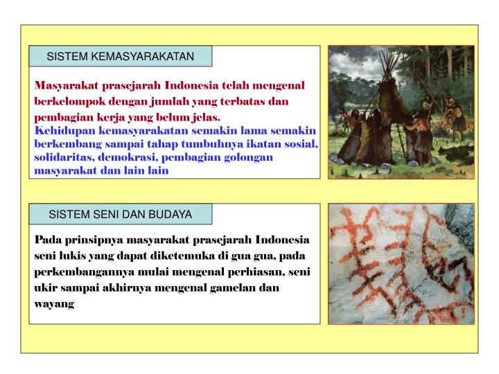 Masyarakat prasejarah Indonesia telah mengenal