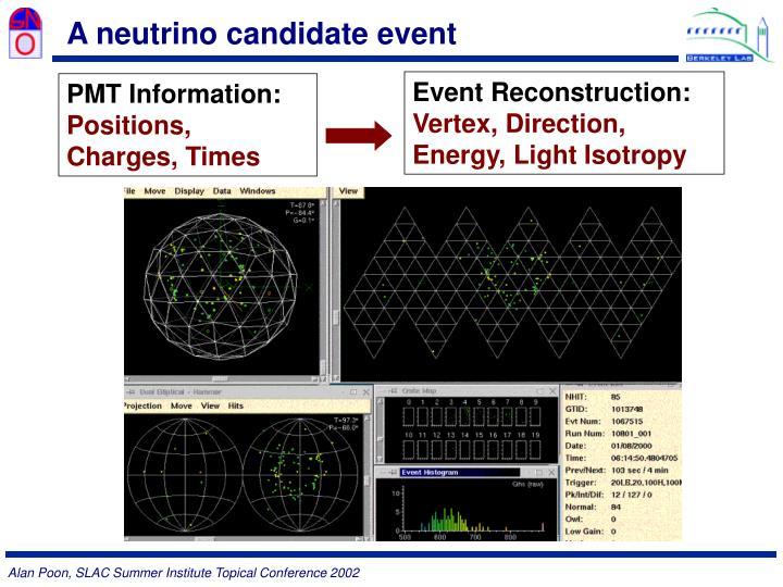 A neutrino candidate event