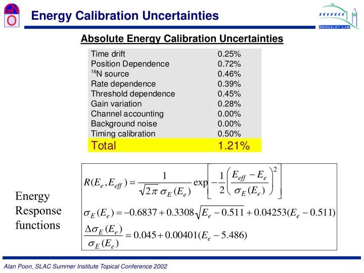 Energy Calibration Uncertainties