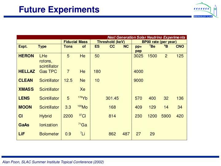 Future Experiments