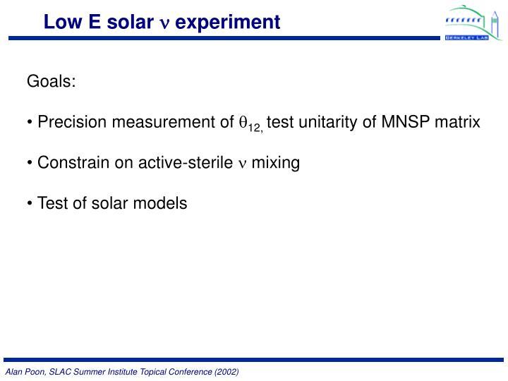 Low E solar
