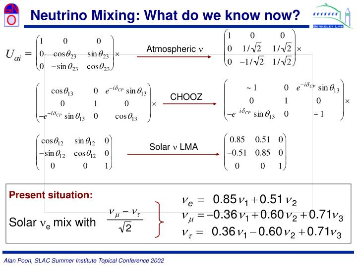 Neutrino Mixing: What do we know now?