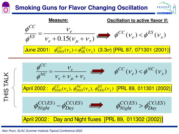 Smoking Guns for Flavor Changing Oscillation