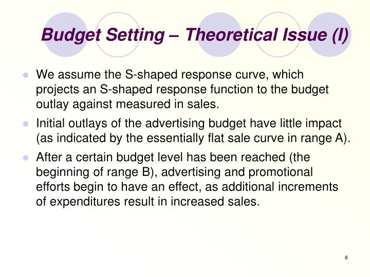 Budget Setting – Theoretical Issue (I)