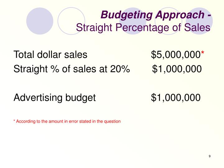 Budgeting Approach -