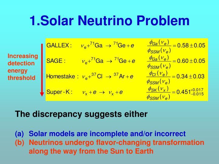 1.Solar Neutrino Problem