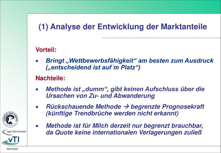 (1) Analyse der Entwicklung der Marktanteile