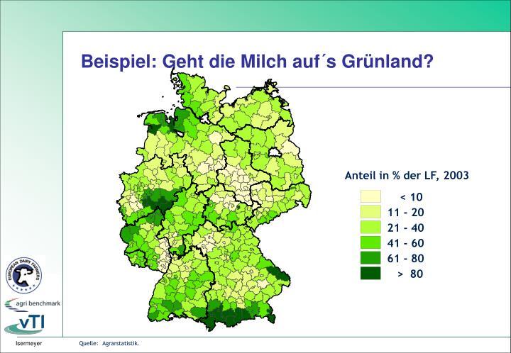 Anteil in % der LF, 2003