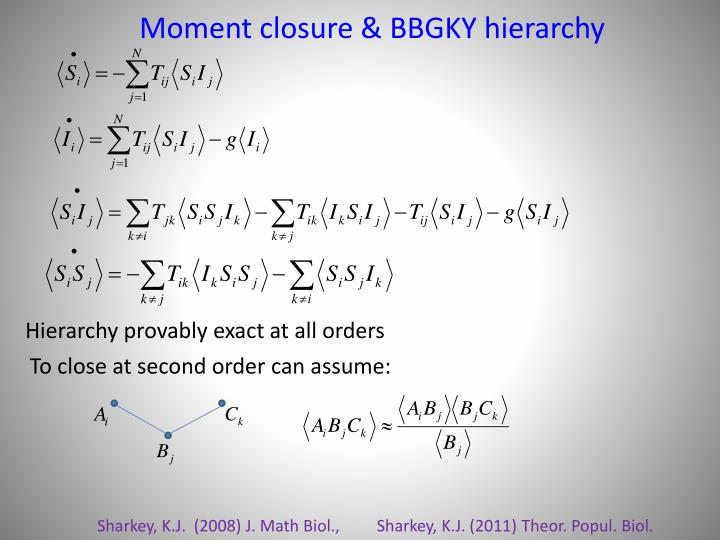 Moment closure & BBGKY hierarchy