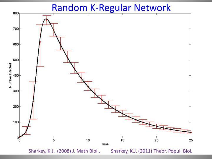 Random K-Regular Network