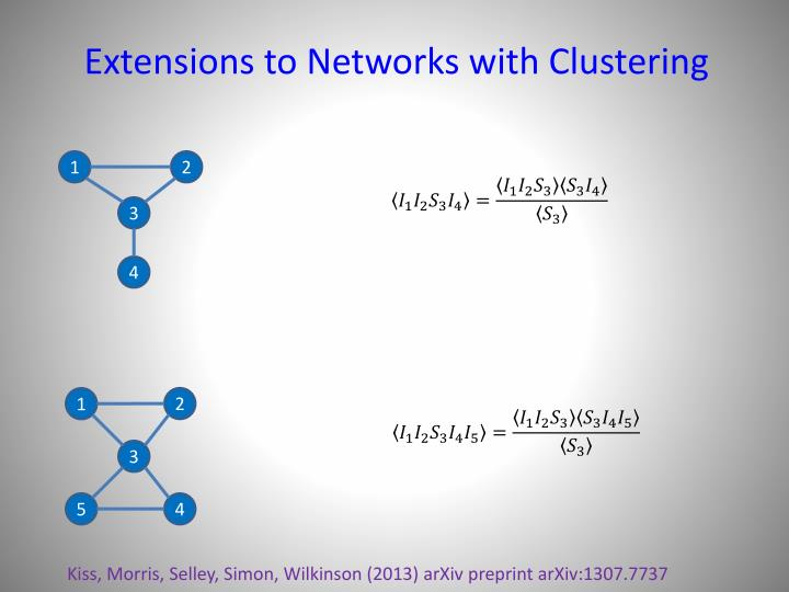 Extensions to Networks with Clustering