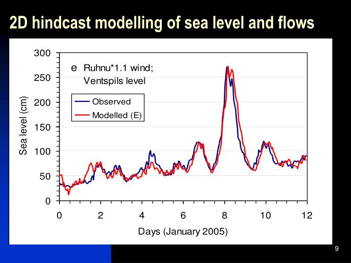 2D hindcast modelling of sea level and flows