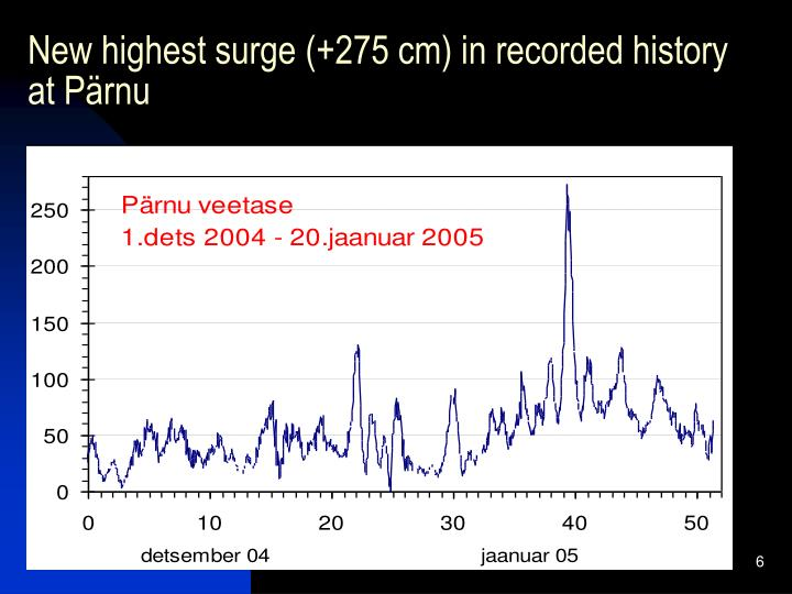 New highest surge (+275 cm) in recorded history at Pärnu