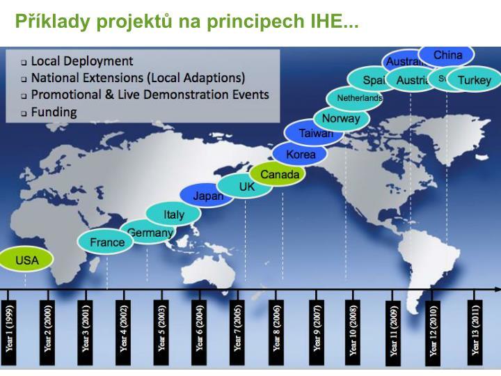 Příklady projektů na principech IHE...