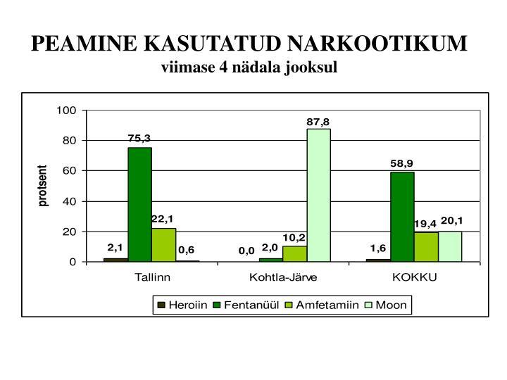 PEAMINE KASUTATUD NARKOOTIKUM