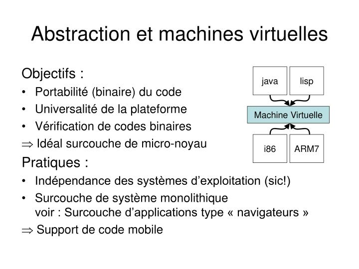Abstraction et machines virtuelles
